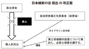 Ishin1_3